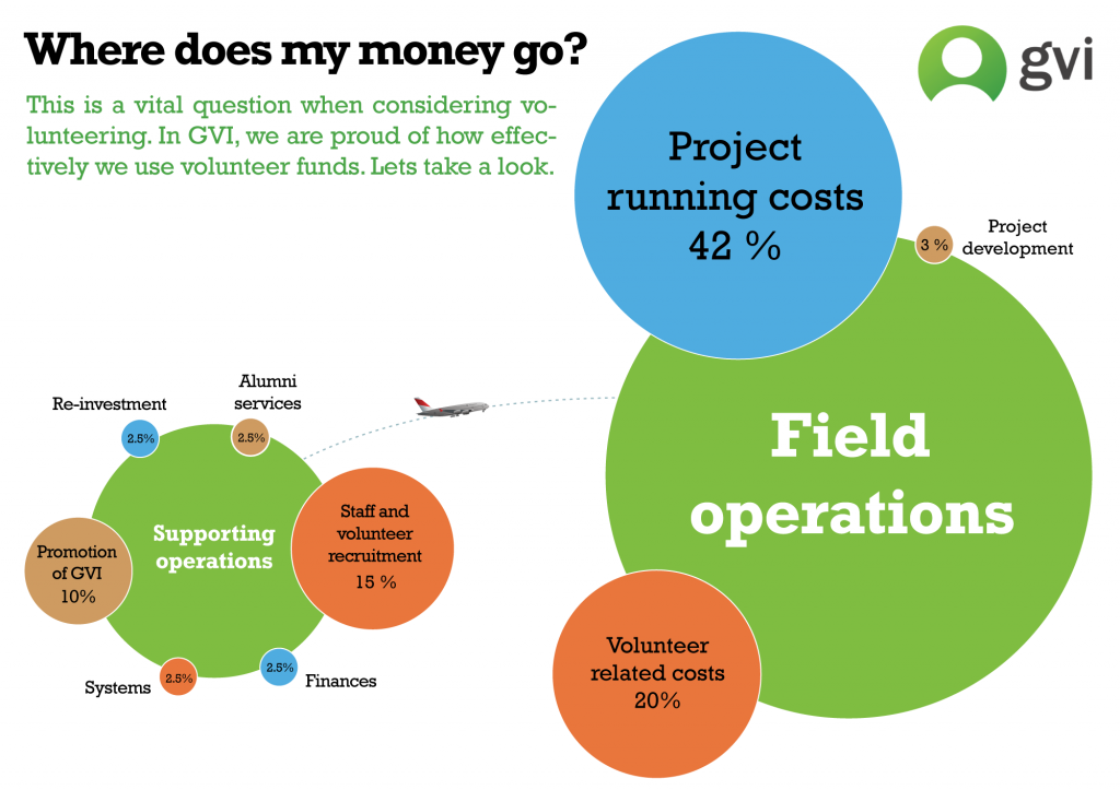 Where-does-my-money-go-overview-2000px-width v2